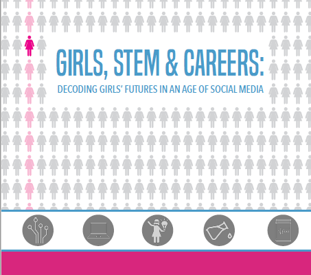 New insights into decoding girls future in an age of social media